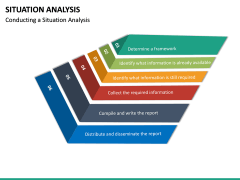 Situation Analysis PPT slide 20