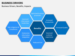 Business Drivers PPT Slide 14