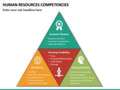 HR Competencies PPT Slide 24