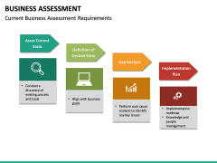 Business Assessment PPT Slide 26