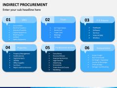 Indirect Procurement PPT Slide 14