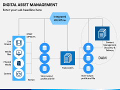 Digital Asset Management PPT Slide 15