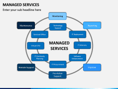 Managed Services PPT Slide 13