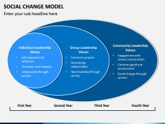 Social Change Model PPT Slide 8
