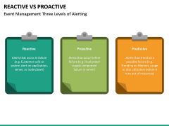 Reactive Proactive PPT Slide 25