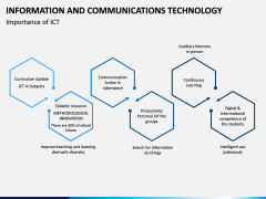 Information & Communications Technology (ICT) PPT Slide 8
