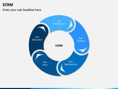 eCRM PPT Slide 3