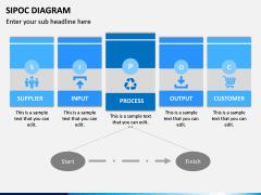 SIPOC diagram PPT slide 6