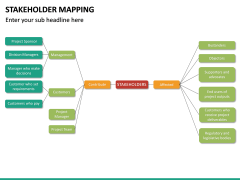 Stakeholder Mapping PPT Slide 48
