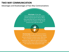 Two Way Communication PPT Slide 23