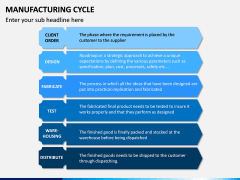 Manufacturing Cycle PPT Slide 14