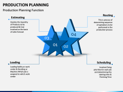Production Planning PPT Slide 15