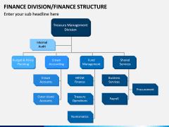 Finance Division PPT Slide 10