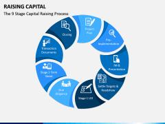 Raising Capital PPT Slide 5