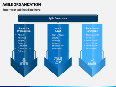 Agile Organization PPT Slide 10