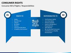 Consumer Rights PPT Slide 3