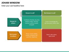 Johari Window PPT Slide 20
