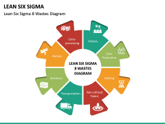 Lean Six Sigma PPT Slide 29