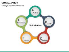 Globalization PPT Slide 16