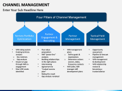 Channel Management PPT slide 6