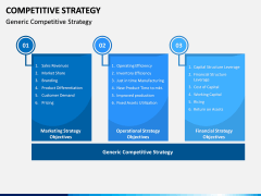 Competitive Strategy PPT Slide 2