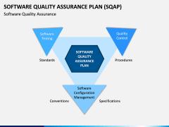 Software Quality Assurance Plan (SQAP) PPT Slide 1