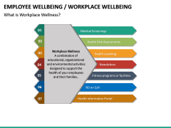 Employee Wellbeing PPT Slide 16