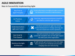 Agile Innovation PPT Slide 6