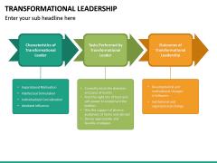 Transformational Leadership PPT Slide 30