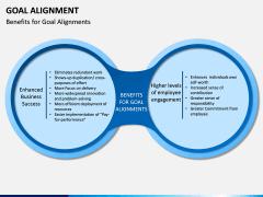Goal Alignment PPT Slide 14