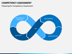 Competency Assessment PPT Slide 8