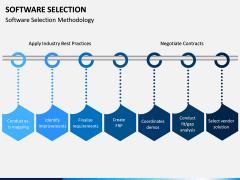 Software Selection PPT Slide 4