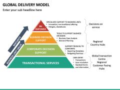 Global Delivery Model PPT Slide 28