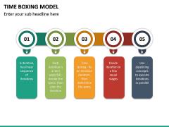 Time Boxing Model PPT Slide 22