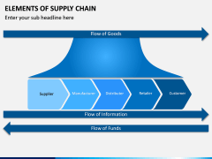 Elements of Supply Chain PPT Slide 11
