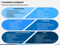 IT Business Alignment PPT Slide 16