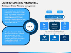 Distributed Energy Resources PPT Slide 3
