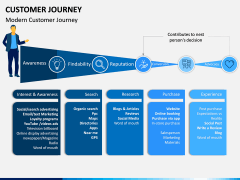 Customer Journey PPT Slide 7