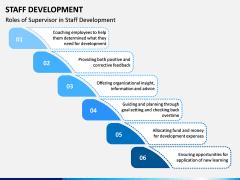 Staff Development PPT Slide 7
