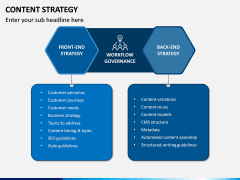 Content Strategy PPT Slide 5