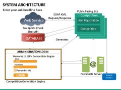 System Architecture PPT Slide 13