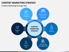 Content Marketing Strategy PPT Slide 1