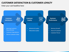 Customer Satisfaction and Customer Loyalty PPT Slide 14