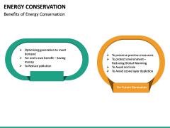 Energy Conservation PPT Slide 20