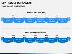 Continuous Deployment PPT Slide 7