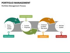 Portfolio Management PPT Slide 30