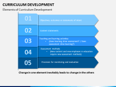 Curriculum development PPT slide 4