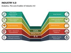 Industry 4.0 PPT Slide 24
