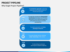 Project Pipeline PPT Slide 7