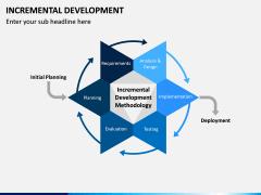 Incremental Development PPT Slide 2
